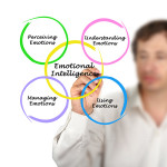 The Importance of Emotional Intelligence among Leaders